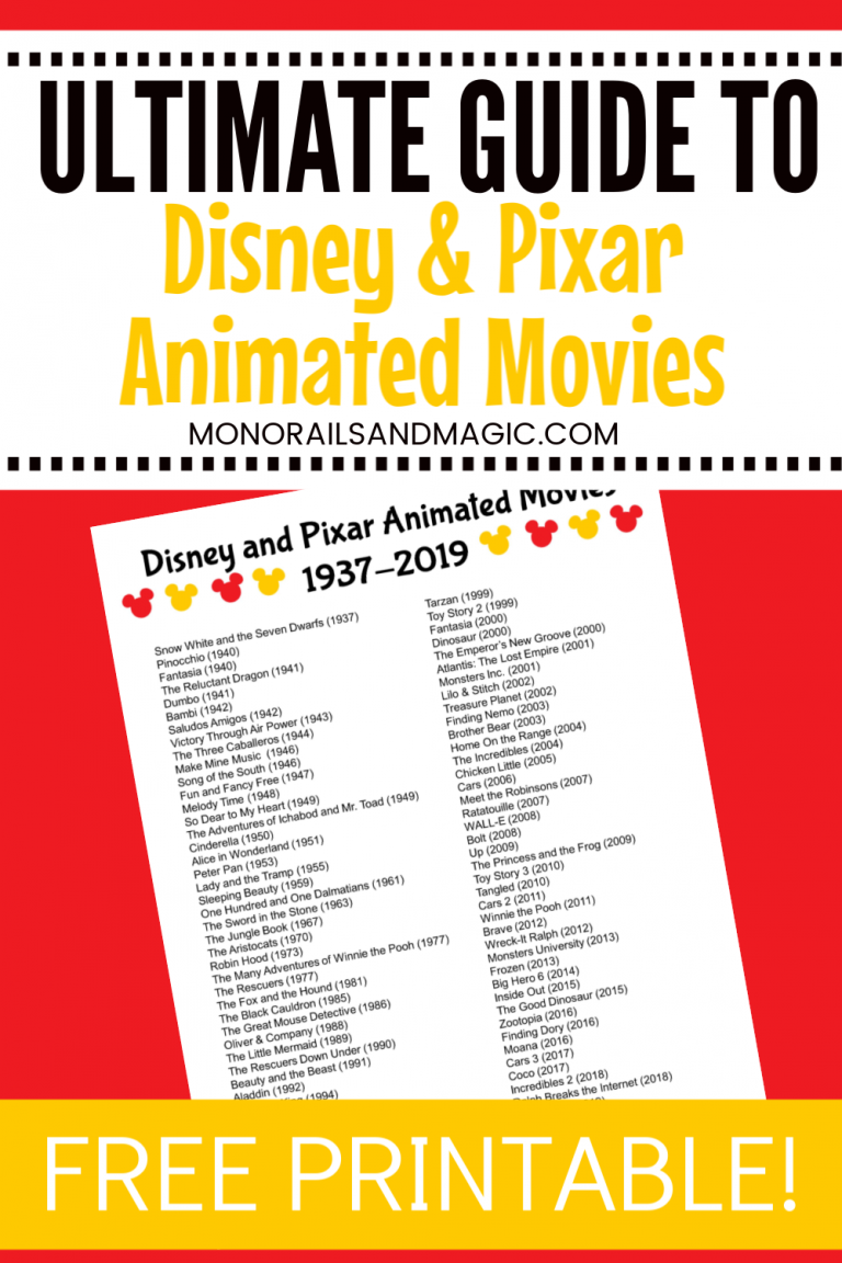 Ultimate Guide to Disney and Pixar Animated Movies